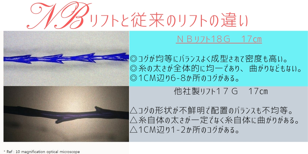 NBリフトと従来の糸リフトの違い